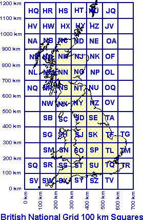 Various National Grid 2